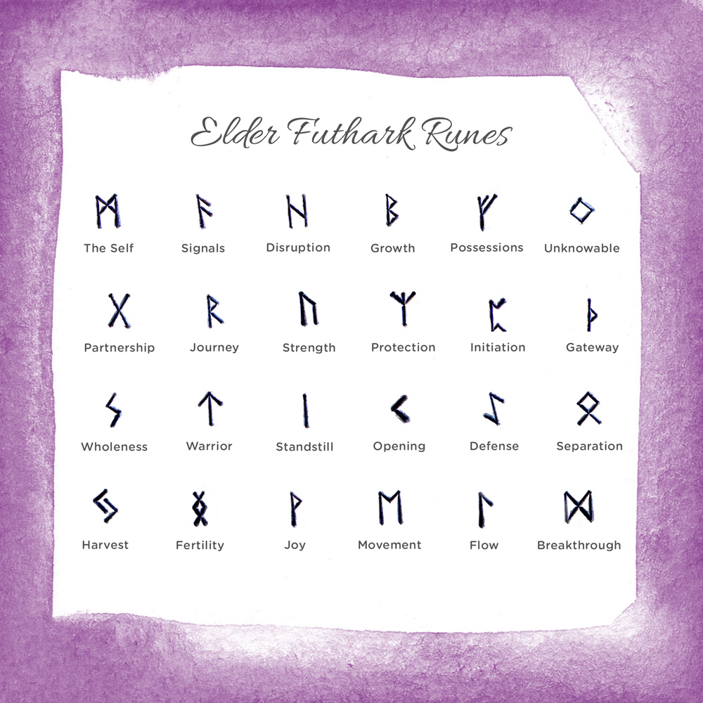 Rune Symbols A Beginners Guide To Divination Zenned Out