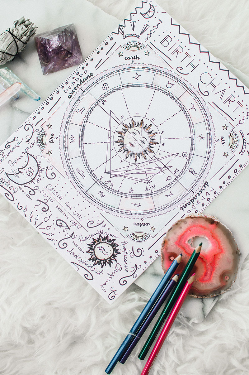 Diy Birth Chart Zenned Out