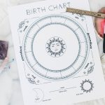 DIY Birth Chart