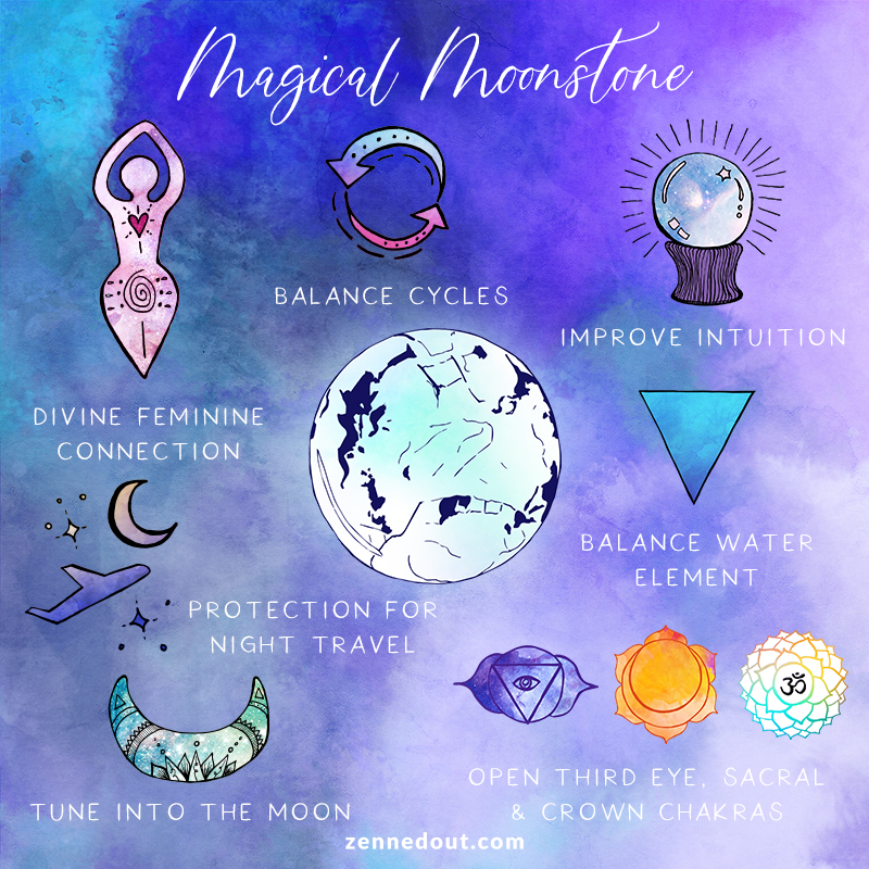 MagicalMoonstoneInfographic