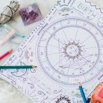 How to Interpret Your Birth Chart in 6 Steps