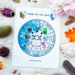 What is the Wheel of the Year & How to Use It // With Free Printable