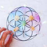 MainPic-how-to-create-a-crystal-grid