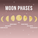 Moon Symbolism