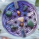 Activating Your Crystal Grid