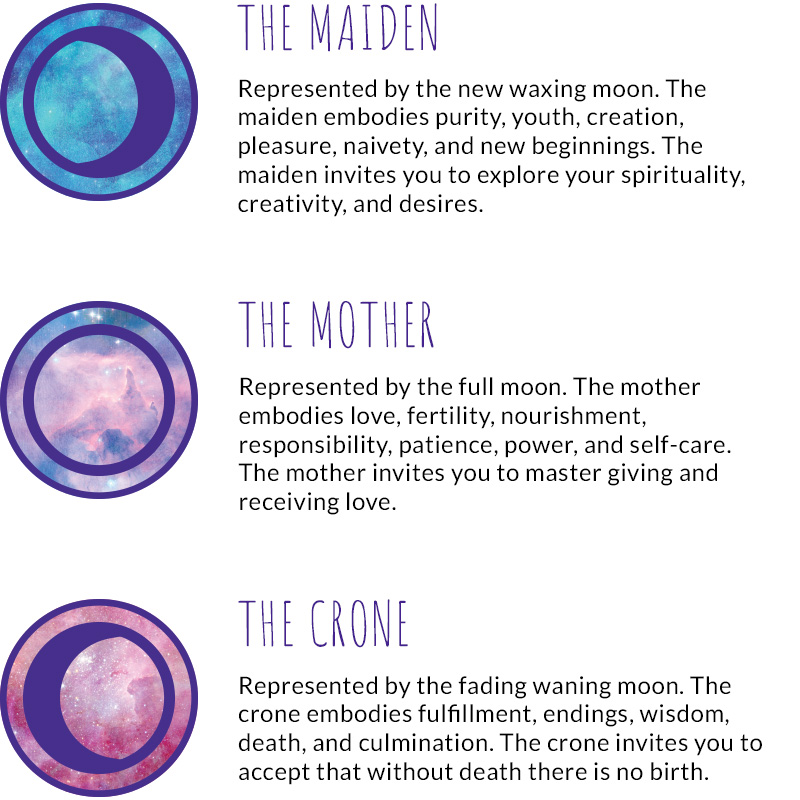 The Meanings Origins Of The Triple Goddess Symbol Zenned Out
