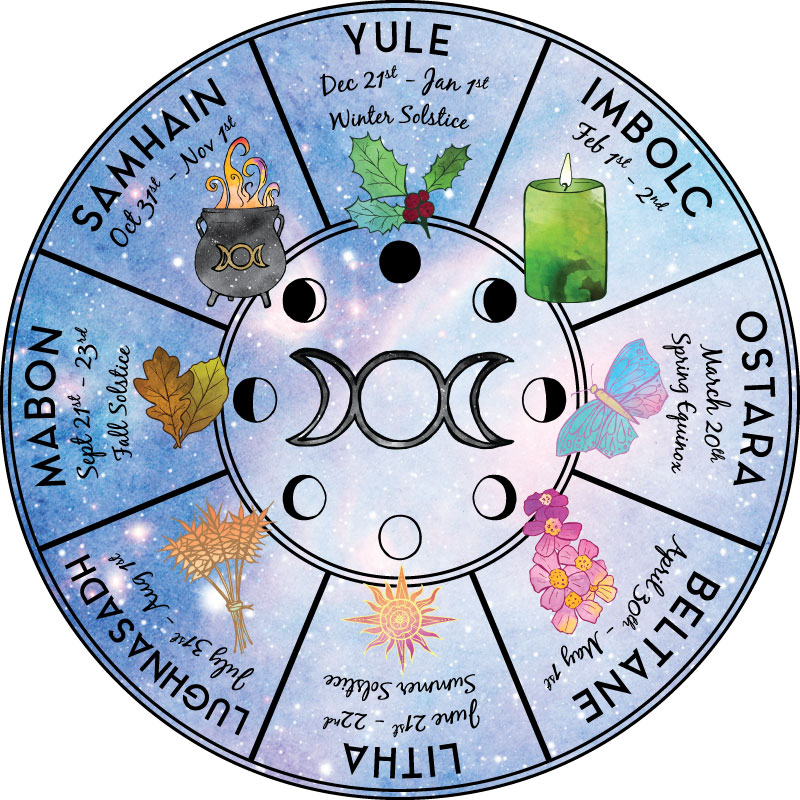 What Is The Wheel Of The Year How To Use It With Free Printable on What Is New Year S Day
