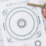 DIY Birth Chart in 10 Steps + Free Birth Chart Printable