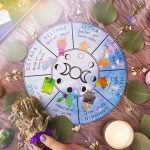 main-pic-wheel0of-the-year-how-to-honor-imbolc-imbolc-rituals-energy-of-imbolc