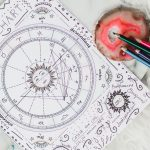 Understanding Birth Chart Basics in 6 Steps