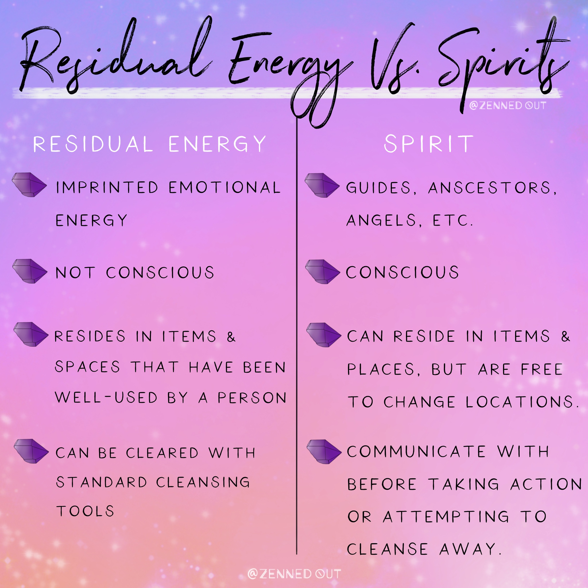 residual energy vs spirits how to tell the difference and what to do
